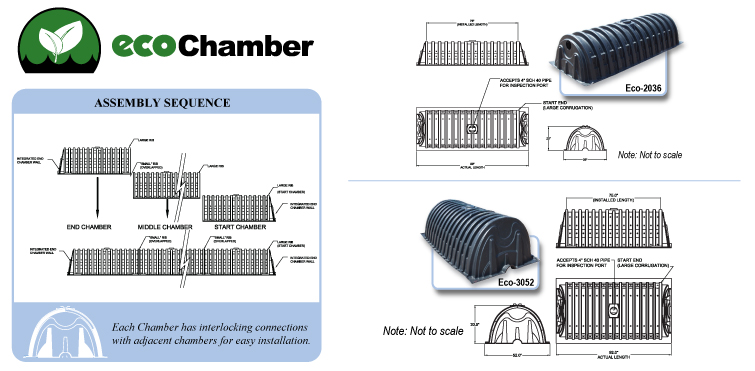 EcoChamber